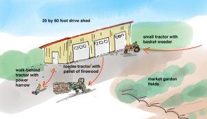 drive shed barn outbuilding