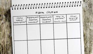 farm chores emergency